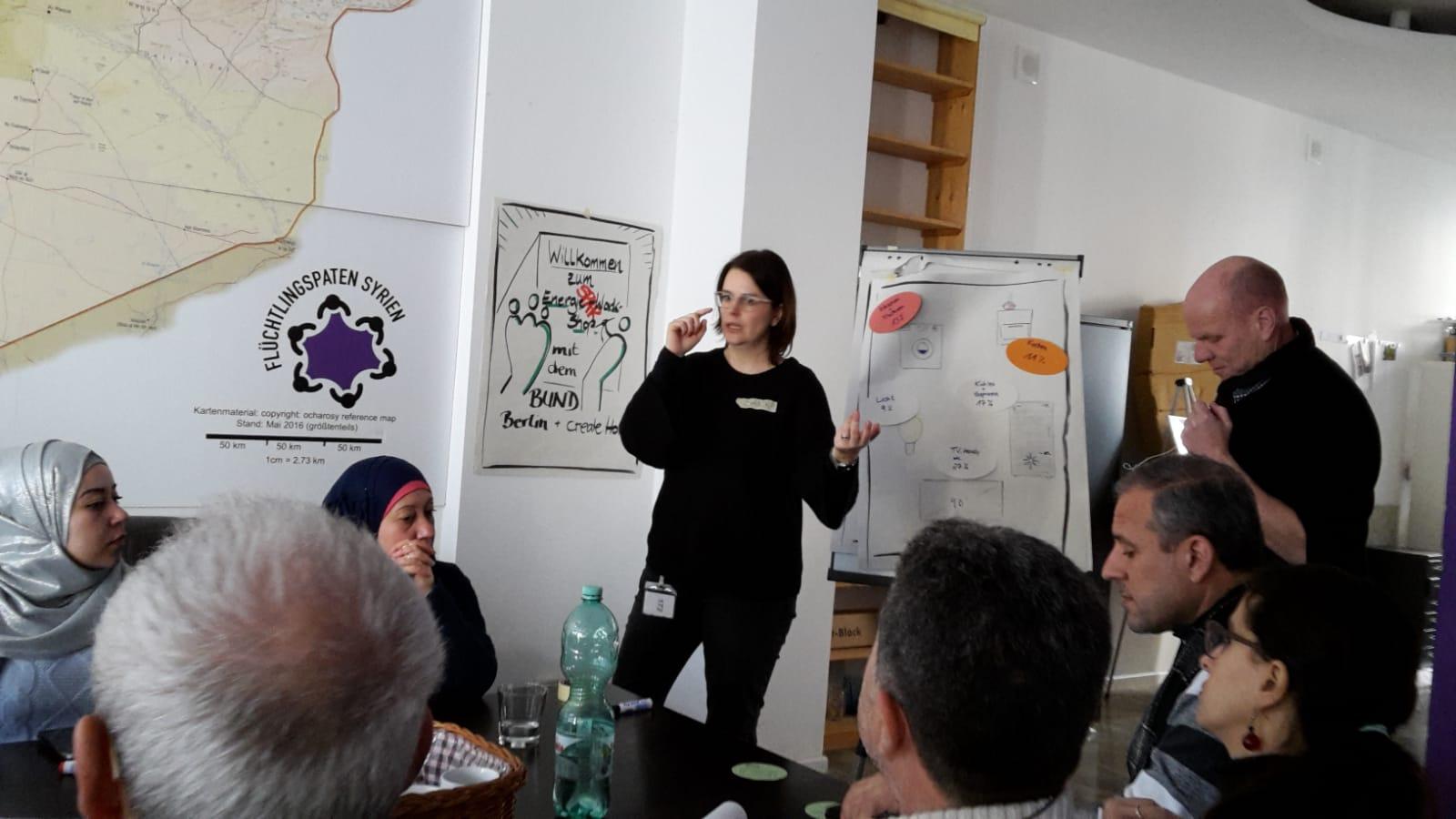 Energiesparen mit BUND und Flüchtlingspaten